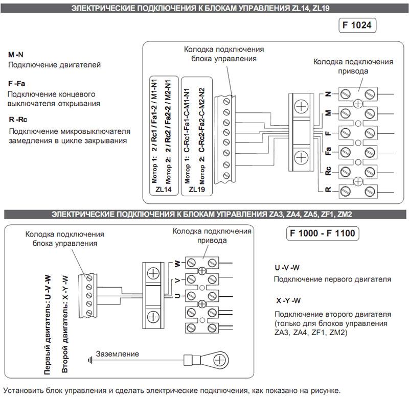 Схема подключения CAME FERNI