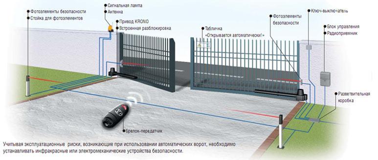 инструкция Came Krono 310 - фото 6