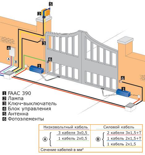 Привод FAAC 390 - Схема