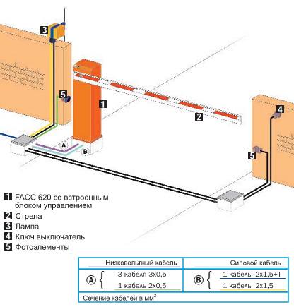 Шлагбаум FAAC 620 - Схема