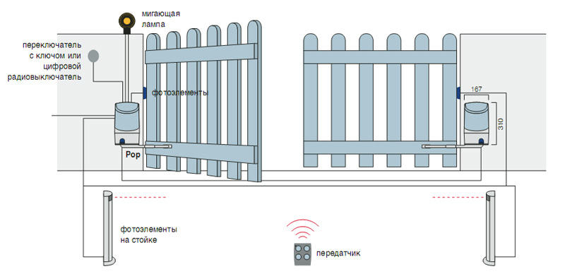 Привод Ворот Nice Инструкция